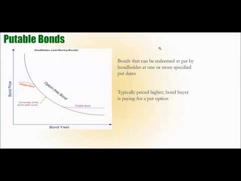 Introduction to Bonds (Part II)