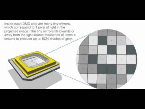 how lcd and dlp projectors work youtube. Black Bedroom Furniture Sets. Home Design Ideas