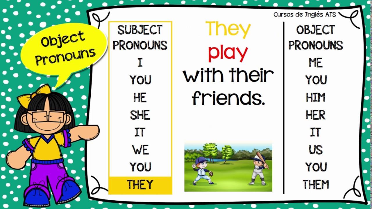 Resultado de imagen de objects pronouns