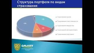 видео Страхователи и страховщики