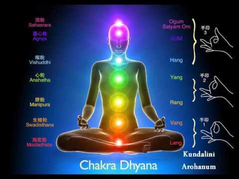 Meditación - Chakra Dhyana
