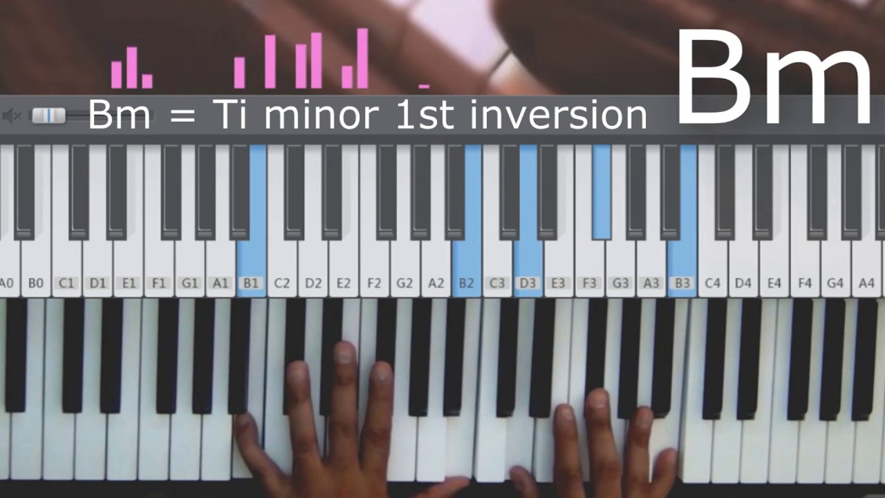 Learn piano b minor chord with inversions youtube learn piano b minor chord with inversions hexwebz Image collections