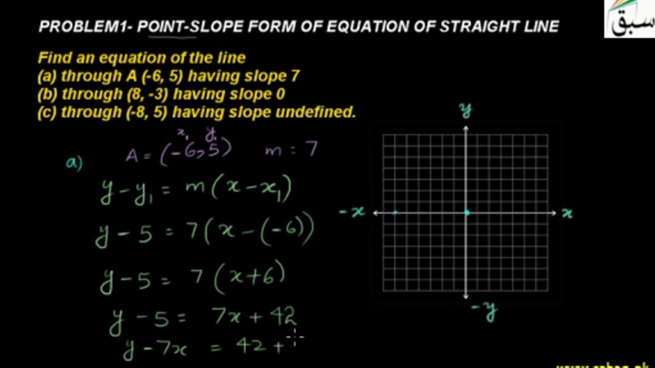point slope form derivation  Problem14-Deriving Point-slope Form of Equation of Straight Line