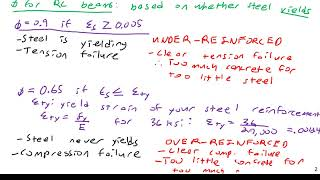Reinforced Concrete Beam - Example Design - Steel and Concrete Design