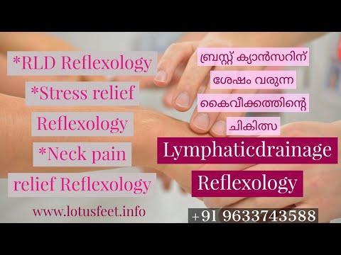 Lymphatic drainage Reflexology