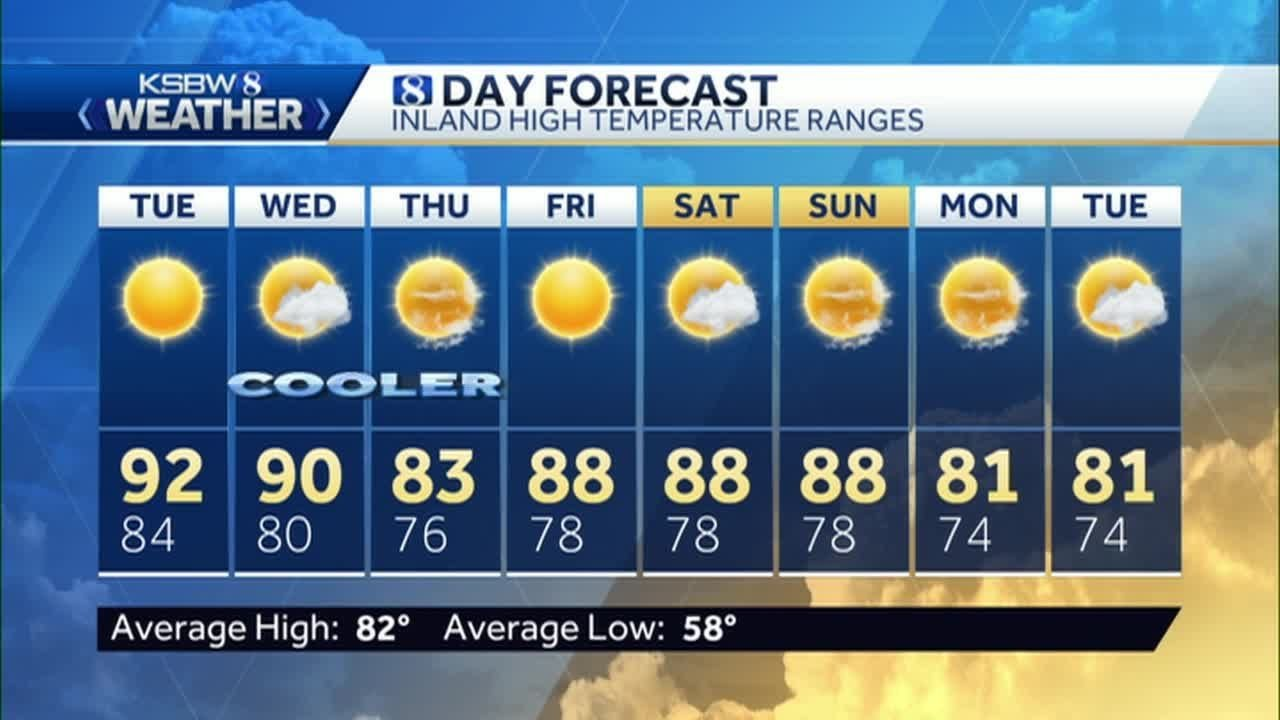 Monday p m KSBW Weather Forecast 09 02 19 - Weather Point