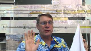 Doesn't Carbon-14 Dating Disprove the Bible? | Answers in ...