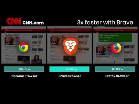 Brave Desktop Page Loading Speed Test