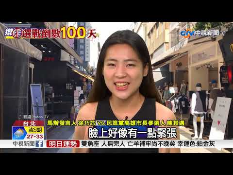 民調被拉近'緊張'?!贏韓國瑜幾% 陳其邁結巴│中視新聞 20180816