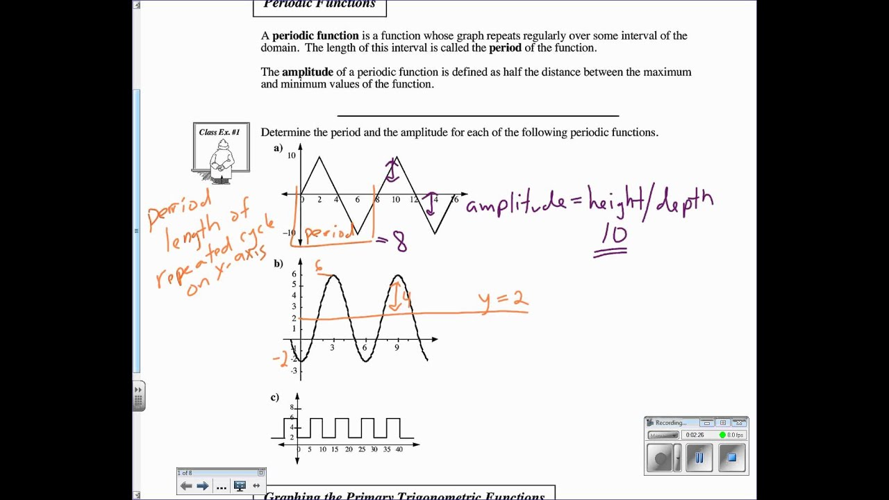Lesson 6 Trig Functions And Graphs
