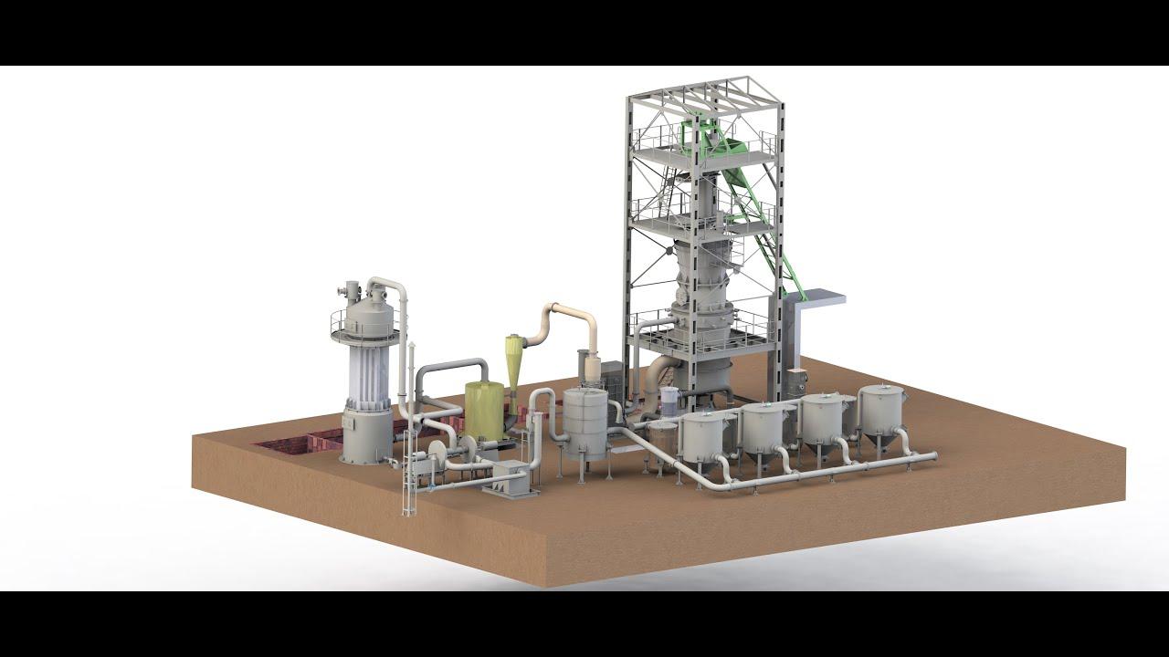 Biomass Based Power Plant Youtube