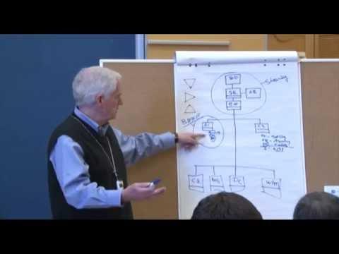 Growing as a Servant Leader: Organizational Development Part 1 - Bobb Biehl
