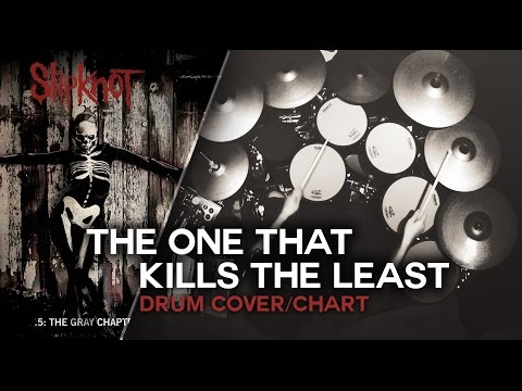 Slipknot  The One That Kills the Least Drum Chart