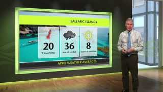 April holiday weather - Barcelona, Canaries, Balearic Islands