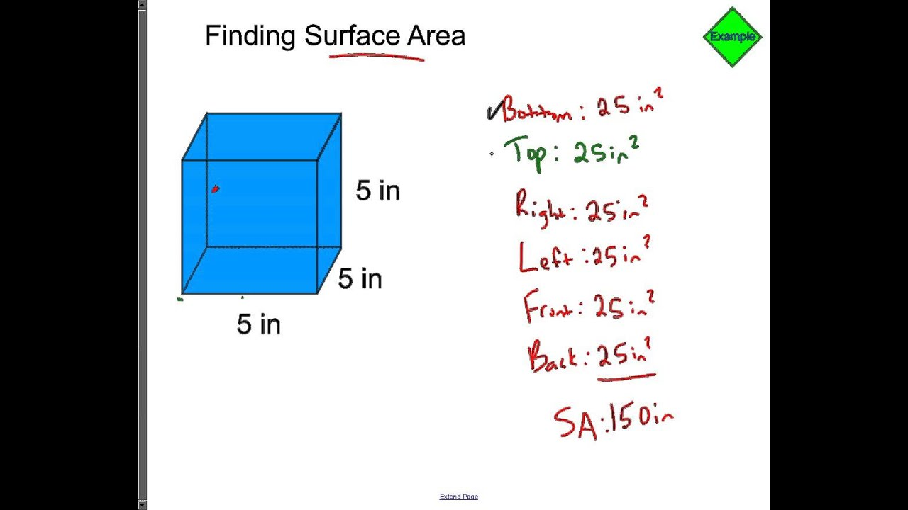 How To Find Surface Area Of Cubes And Rectangular Prisms