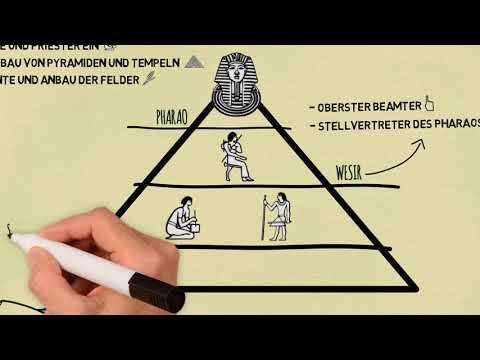 Gesellschaft des Alten Ägyptens