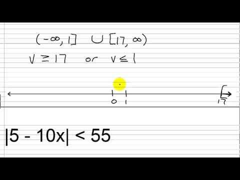 Algebra II Main Lesson V.2: Solving Absolute Value Inequalities