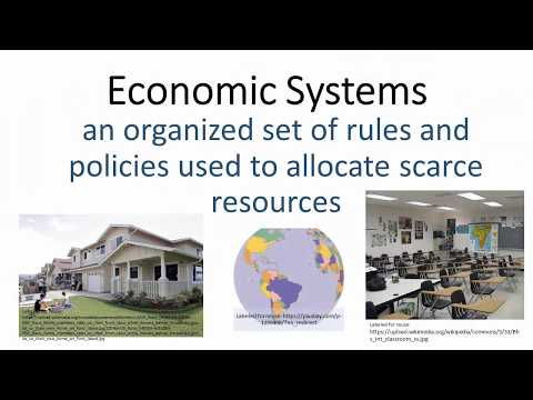 Social Studies Economics Economic Systems Content Video