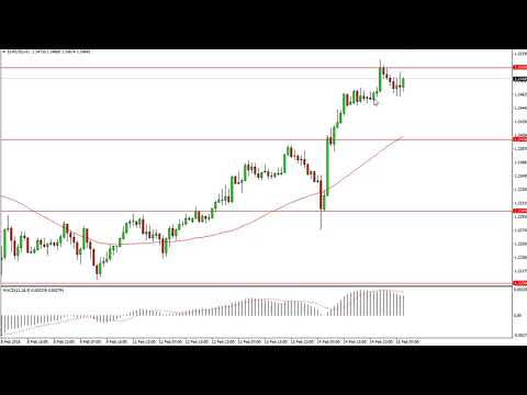EUR/USD Technical Analysis for February 16, 2018 by FXEmpire.com
