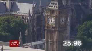 BBC News Countdown - Rebrand 10