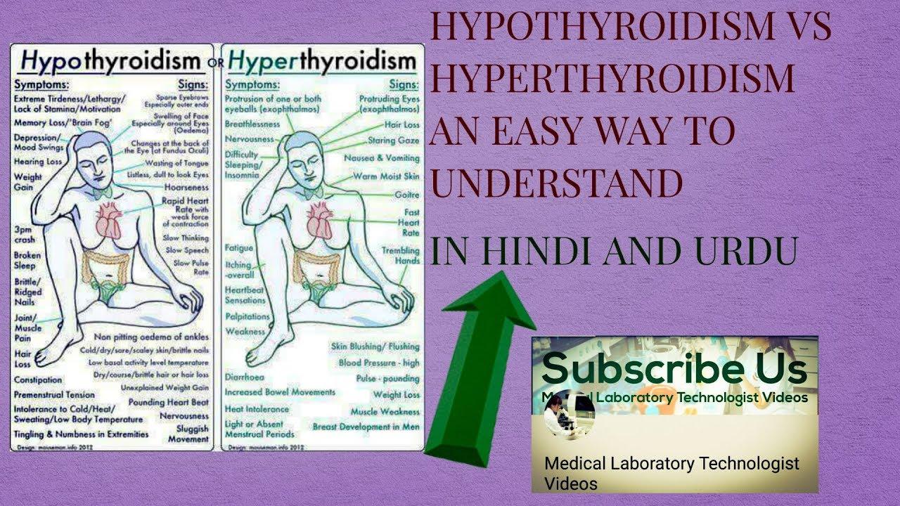 Hypothyroidism Vs Hyperthyroidism Understand In Hindi And Urdu