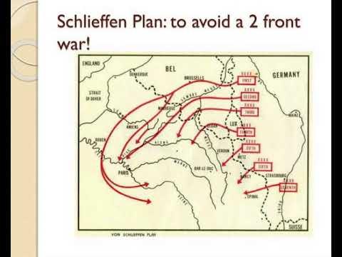 schlieffen plan to avoid a 2 front war