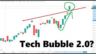 Nasdaq 100 Soars Above 10,500 to All Time Highs (...yet again) | Tech Bubble 2.0?