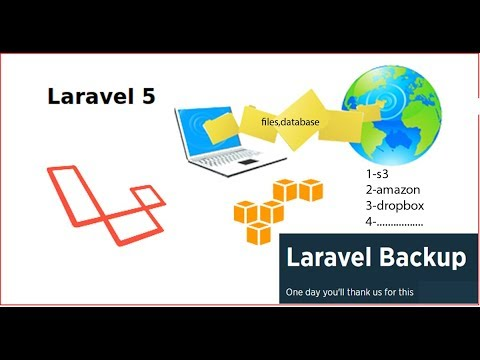 Laravel Backup using spatie laravel-backup - next hosting laravel with IIS