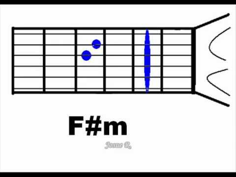Un Destello De Tu Gloria Dios Acordes Guitarra Wmv