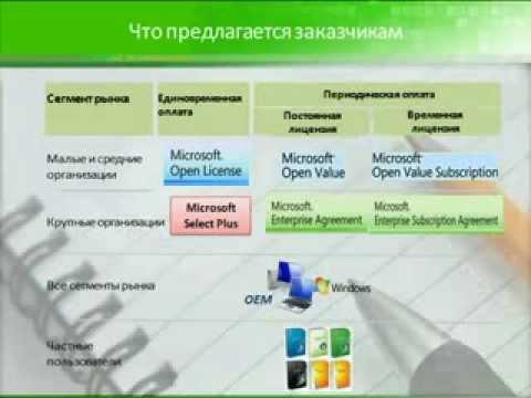 Преимущества трехлетних соглашений Microsoft