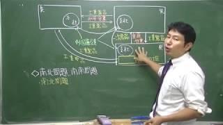 地理の羅針盤ホームページhttp://historiamundigeo.blogspot.jp/ 私の自...