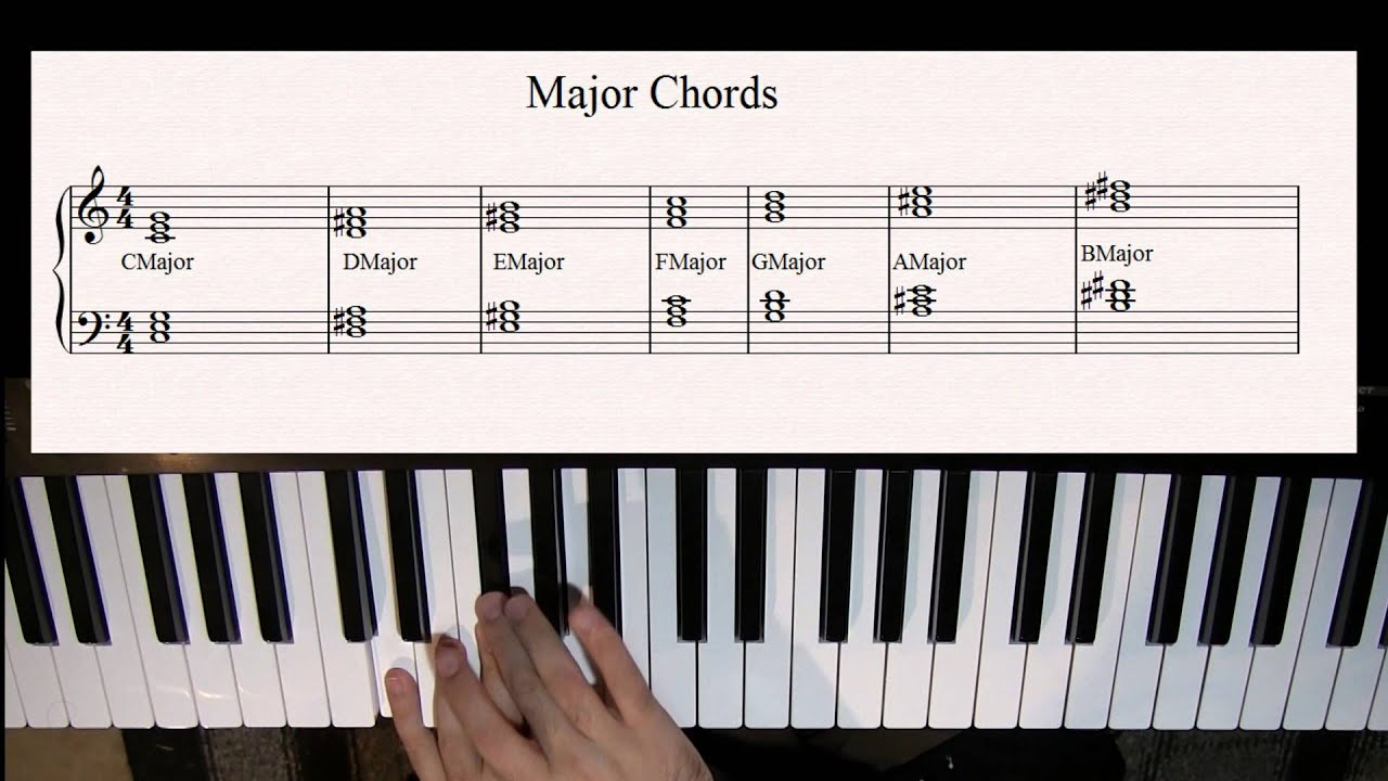 Learn to play piano 13 playing major chords treble and bass clef learn to play piano 13 playing major chords treble and bass clef hexwebz Choice Image