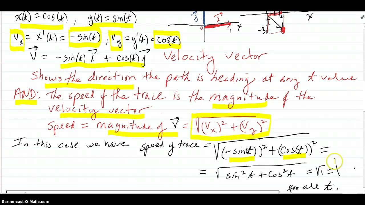 Find Slope And Tangent Line At Point On Parameterized Curve