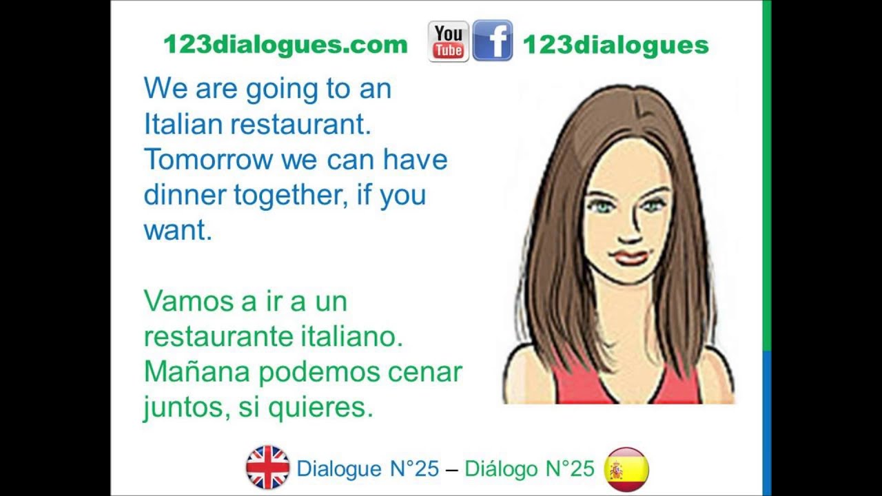 spanish dialog How to have a basic spanish conversation are you learning the basics of spanish below is a very short conversation it will be pronounced, translated, and explained.