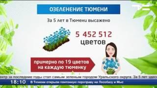 Тюмень на 2-м месте в рейтинге городов России по качеству жизни(, 2017-06-05T15:49:37.000Z)
