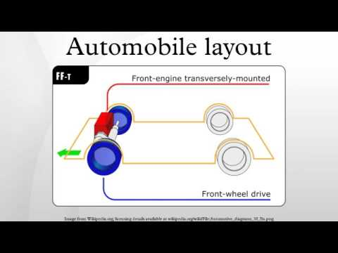 Automobile layout