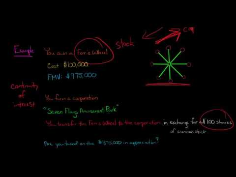Section 351 Transaction (U.S. Corporate Tax)