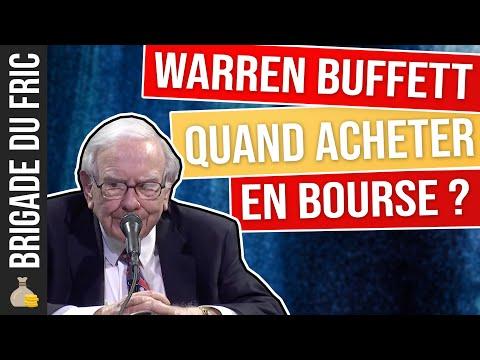 Warren Buffett : Quand acheter en bourse ?