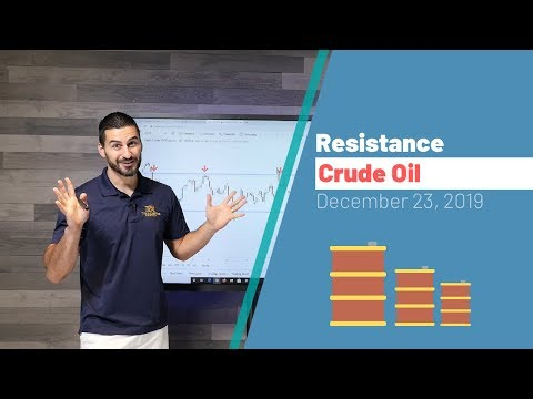 $8,900 Crude Oil Trading Opportunity