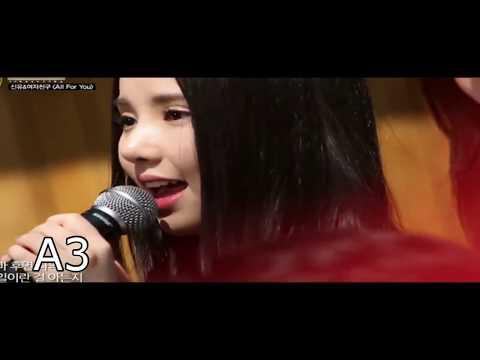 Gfriend Eunha's Vocal Range (여자친구 은하 음역대). D3 - A#6
