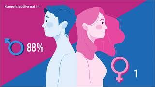 Pengarusutamaan Gender di Lingkup Itjen KLHK