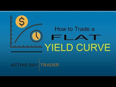 [EDUCATION] How To Trade A Flat Yield Curve with Bond Futures