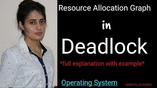 Resource Allocation Graph in Deadlock | with example | Operating System