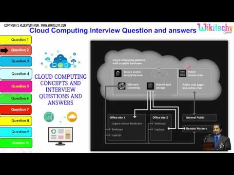 cloud computing top most important interview questions and answers for freshers