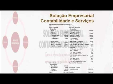 Treinamento Empresarial Contabilidade Gerencial Aula 04