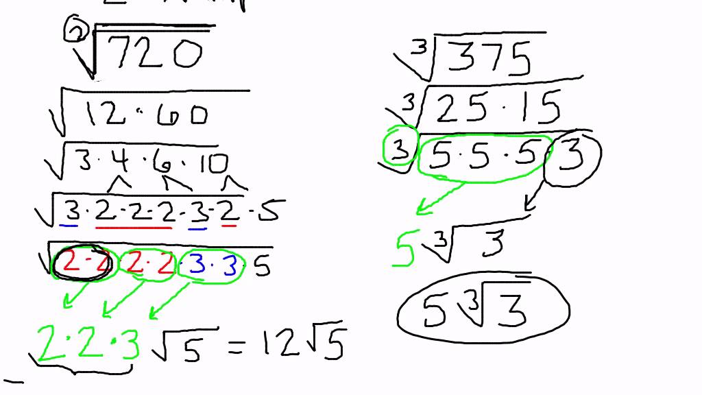 Simplifying Radicals Non Perfect Squares Non Perfect Cubes