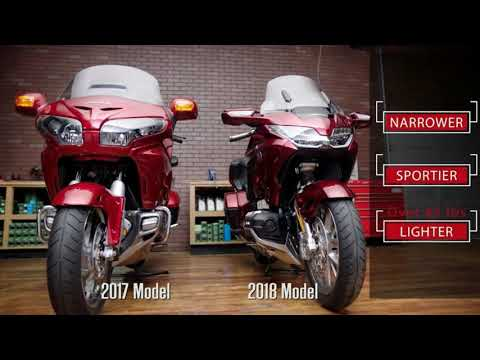 2018 Honda Goldwing Officially Unveiled