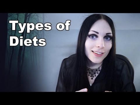 Types of Diets (Omnivore, Vegetarian, Vegan) | The Healthy Food & Diet Propaganda