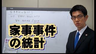 離婚裁判は減っている?家事事件の統計/厚木弁護士ch・神奈川県