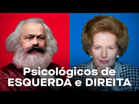 OS PERFIS PSICOLÓGICOS DE QUEM É DE DIREITA E DE QUEM É DE ESQUERDA | Luiz Hanns